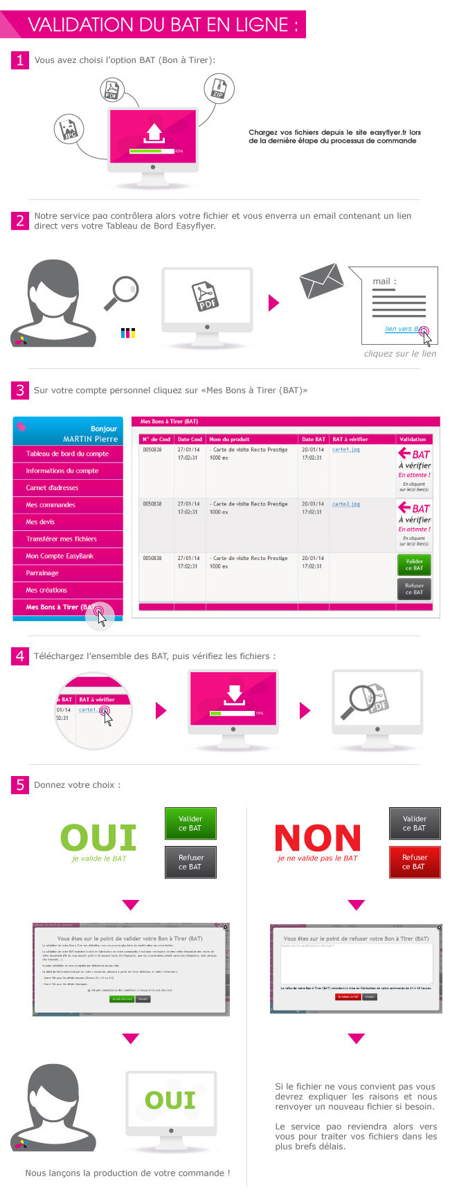 le bon tirer en ligne nouveaut easyflyer carte de visite imprimerie en ligne. Black Bedroom Furniture Sets. Home Design Ideas