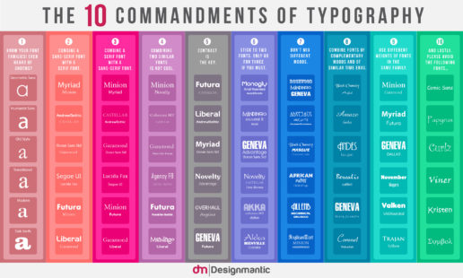 combinaison de typographies commandements