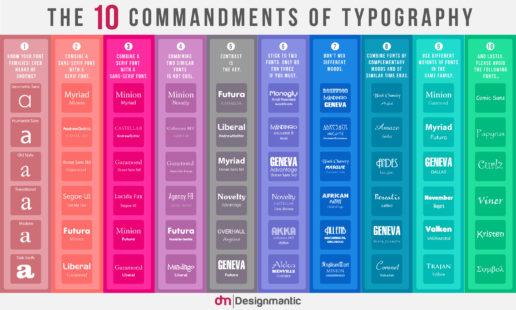 combinaison de typographies commandements