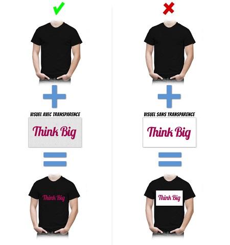 Comment créer un t-shirt personnalisé ?