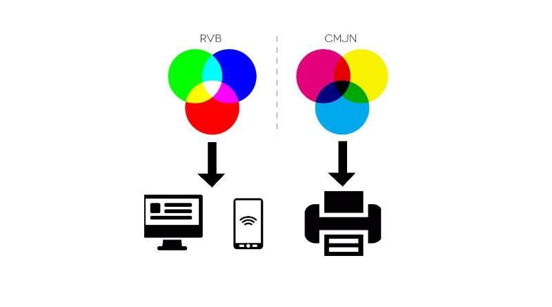 Illustration utilisation RVB web et CMJN print